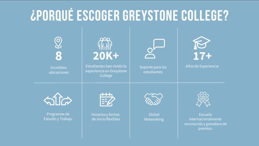 Estudia un Diploma en Gesytonne College Canada